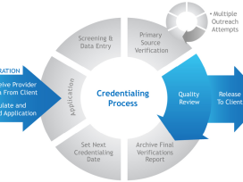 doctor credentialing and enrollment services