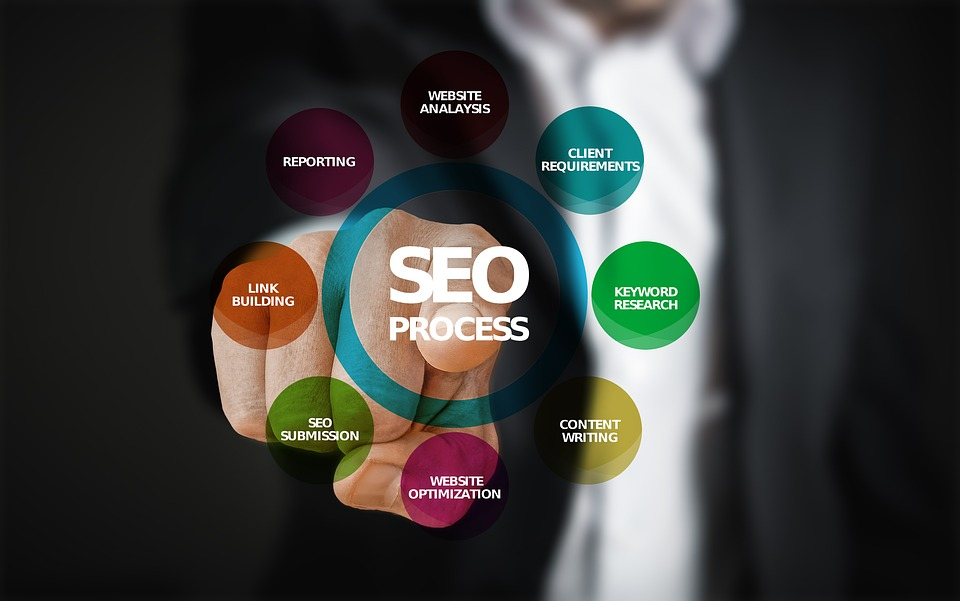 Choosing the Best SEO Company in Orange County