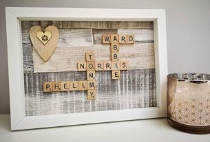 Why Personalised Box Frame Is Great Gift Choice
